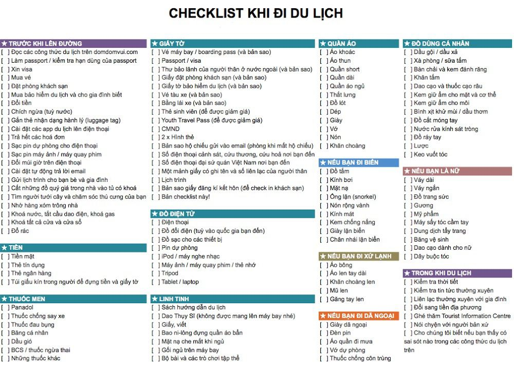 Infographic cac do dung can mang theo khi di du lich