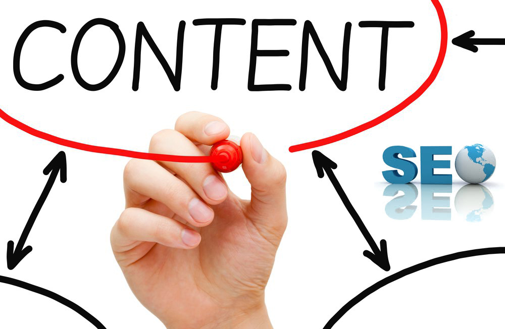 seo content marketting