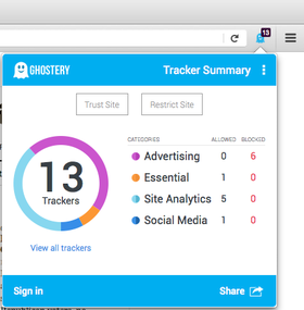 add on ghostery