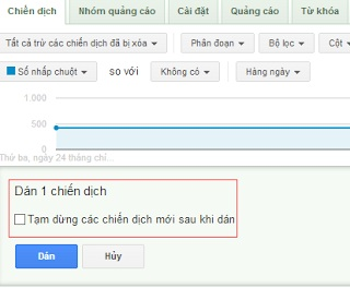 cach nhan ban chien dich trong quang cao google